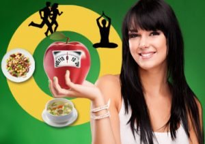 Guidelines for Healthy Weight Loss