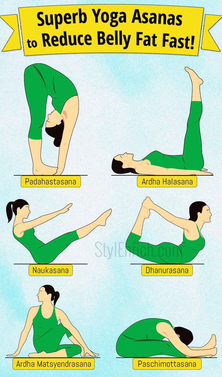 Yoga Asanas To Reduce Belly Fat Fast That You Must Try