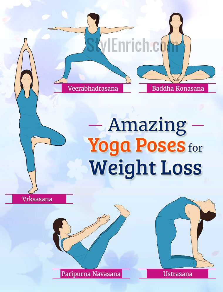 yoga and weight loss surgery