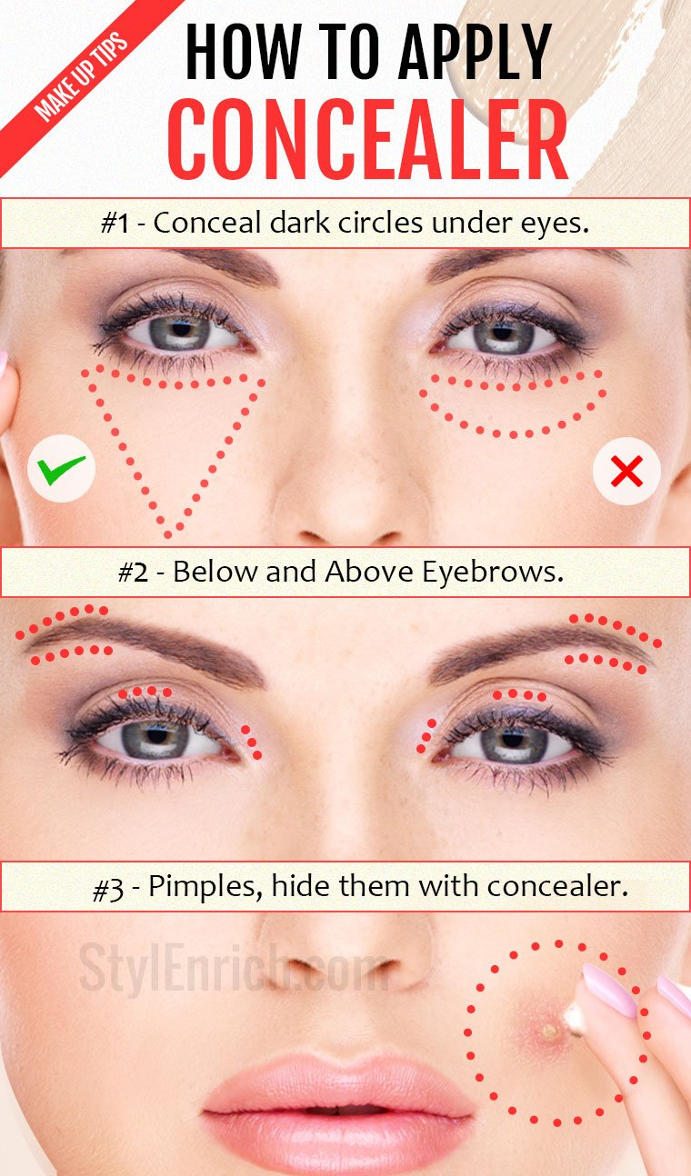 1. Choose the right concealer. Concealer is most commonly used to cover up two skin care woes: under-eye circles and blemishes, but it can also be used to camouflage scars, birthmarks, and other issues that cause uneven skin tone.