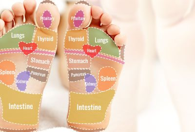 Foot Sole Reflexology Chart