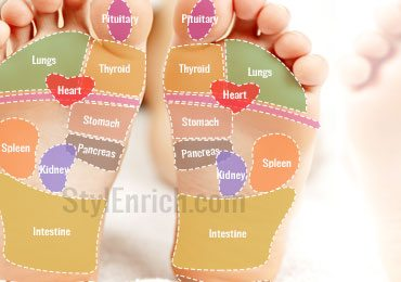 Foot Reflexology Massage Benefits and How to do It?