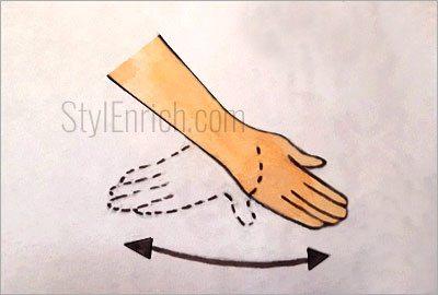 Wrist rotation