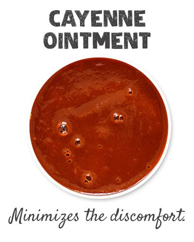 Cayenne Ointment for Joint Pain