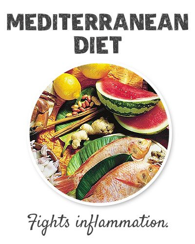 Mediterranean Style Diet for Joint Pain