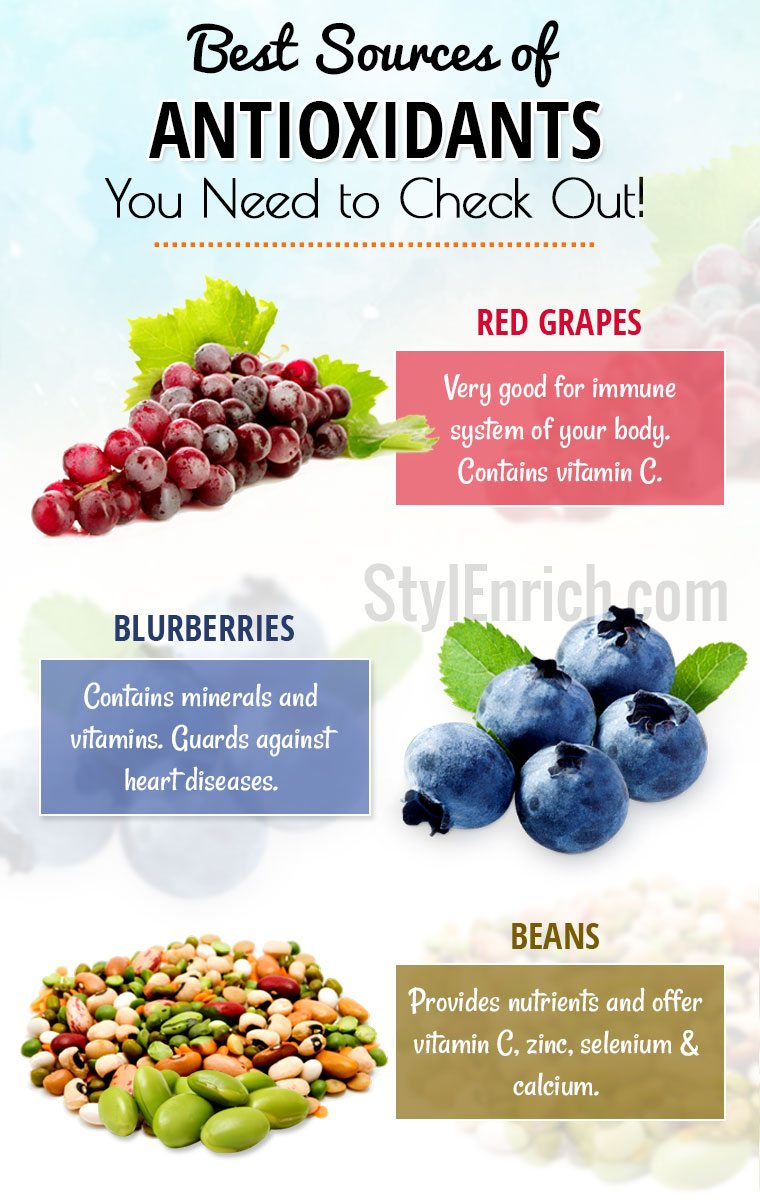 Sources of antioxidants