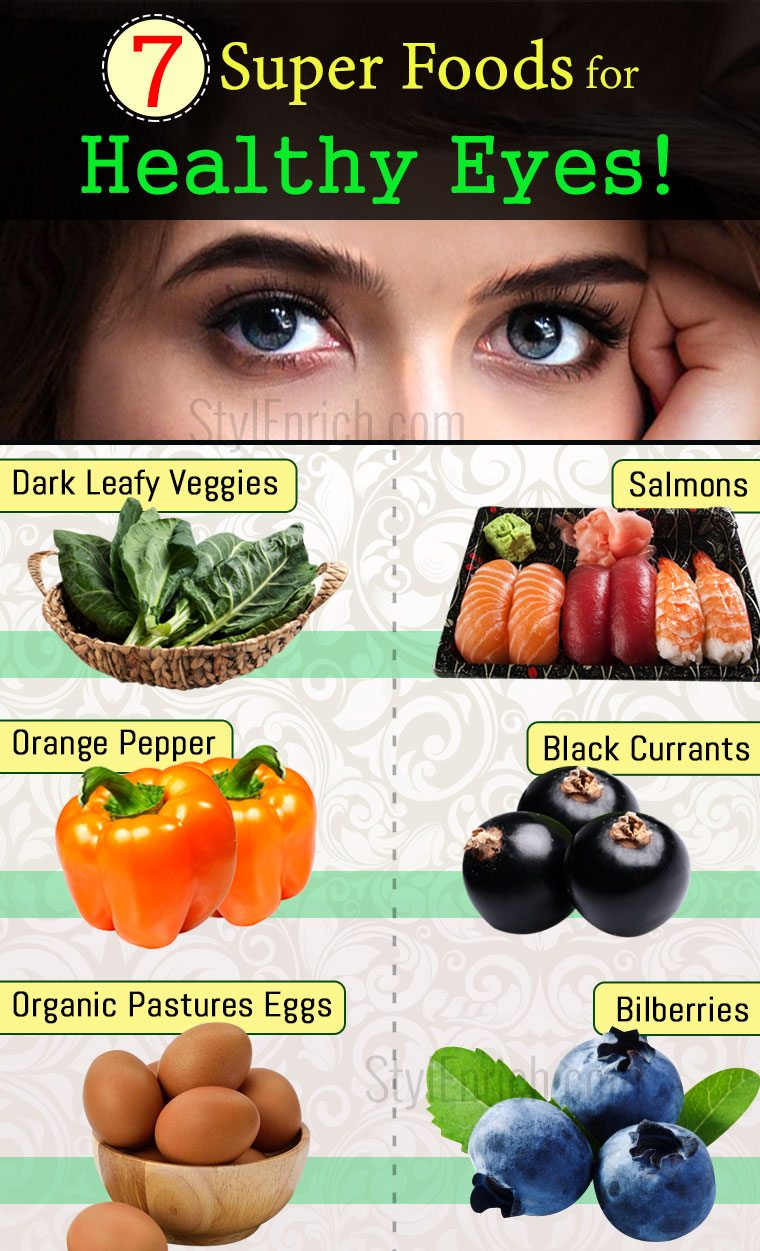 Super food for healthy eyes