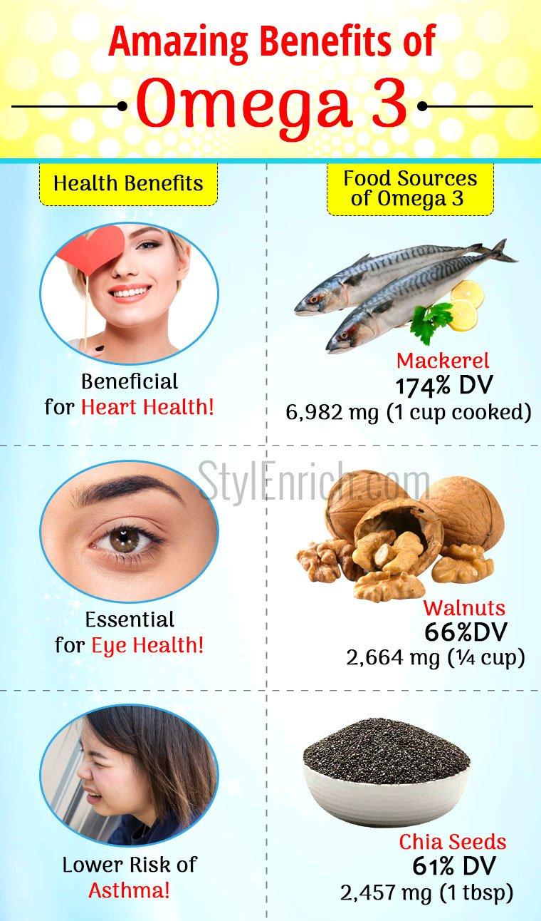 Omega 3 Benefits : Eff...