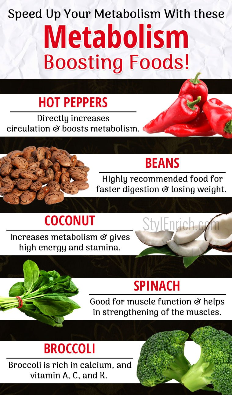 Food That Boost Metabolism and Fat Burning