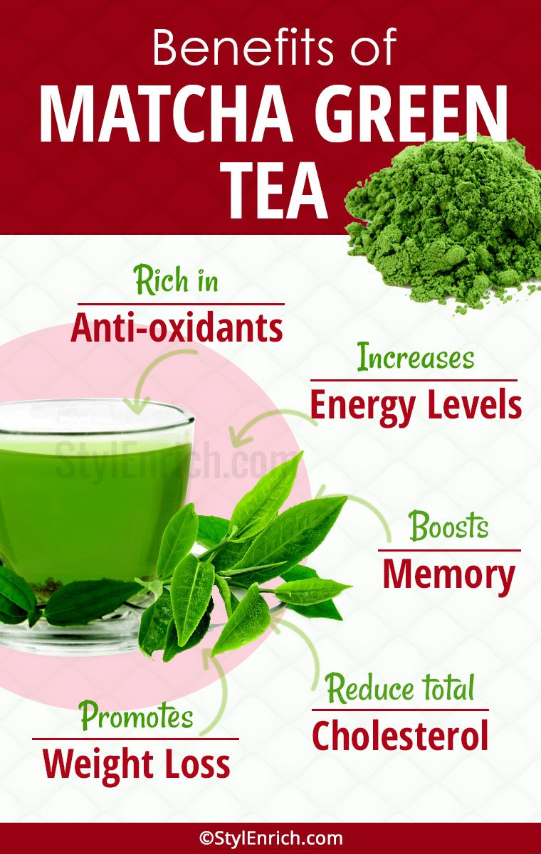 the health benefits of consuming organic green tea Green tea contains more than 450 organic compounds  the health benefits of chinese green tea have been  the beneficial aspects of consuming tea,.