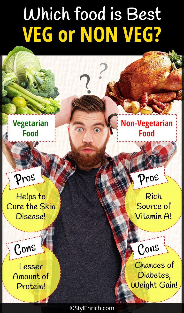 Vegetarian Vs Non Vegetarian Diet Which Food Is Best