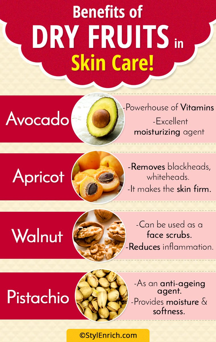 Benefits Of Dry Fruits For Skin