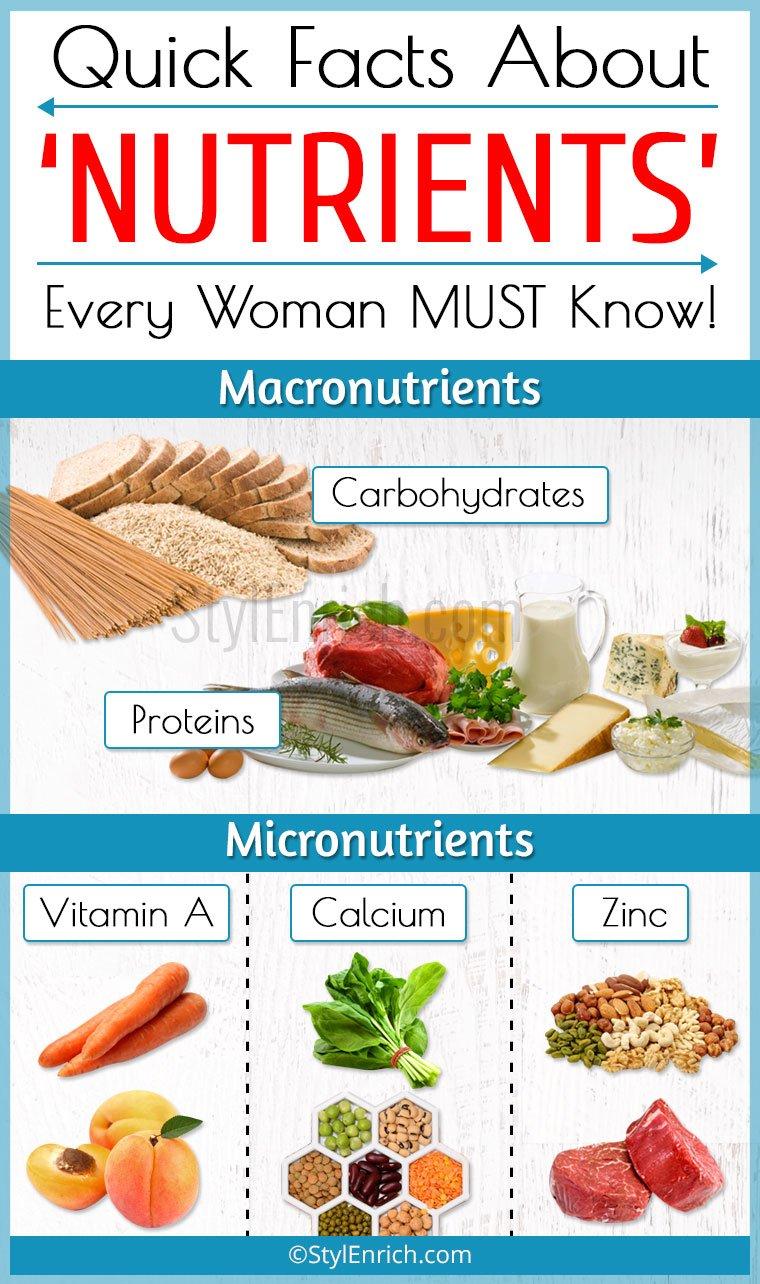 Women's Nutrition