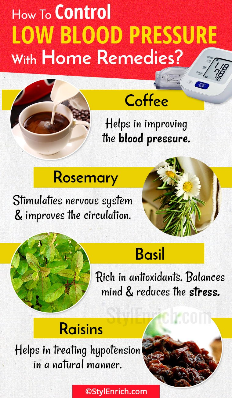 Home Remedies For Low Blood Pressure That You Should Be Aware Of