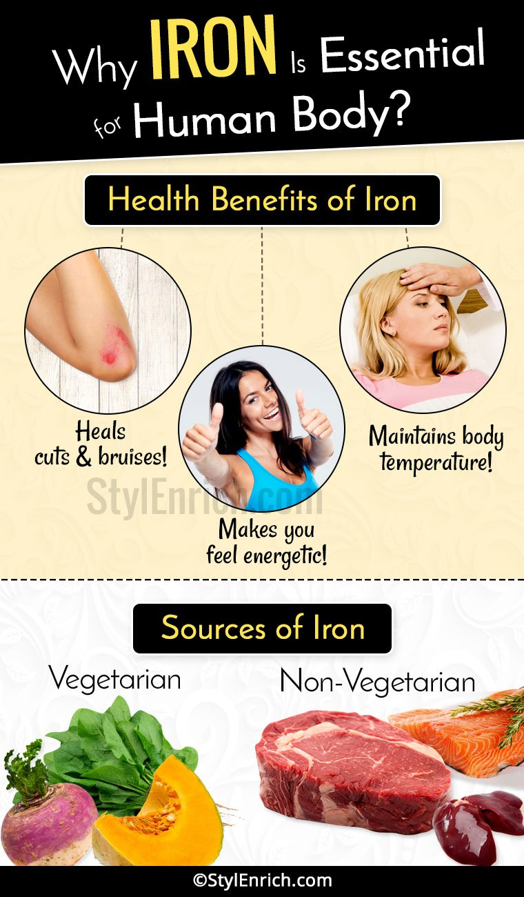 Health Benefits Of Iron