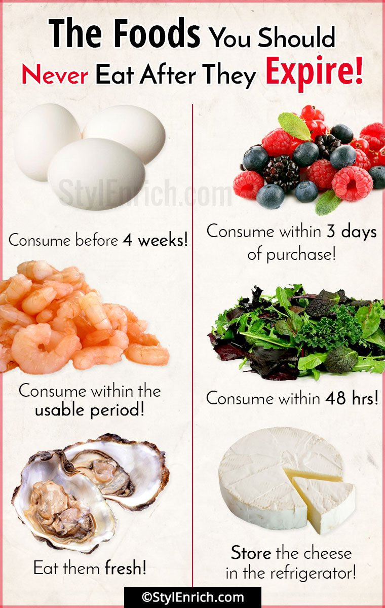 Foods You Should Never Eat After They Expire
