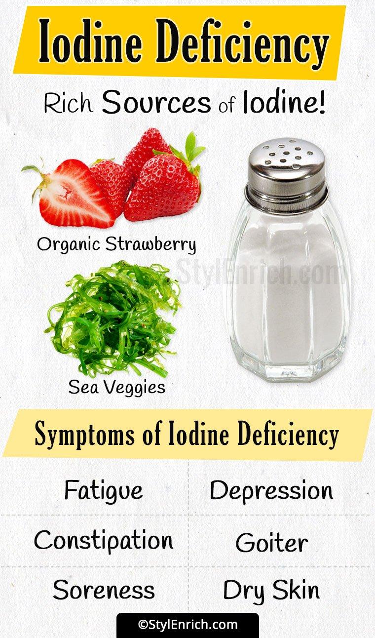 Iodine Deficiency