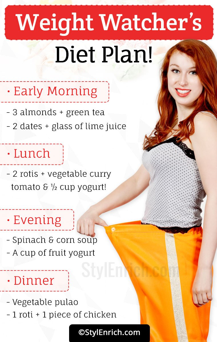 Weight Watchers Diet Plan