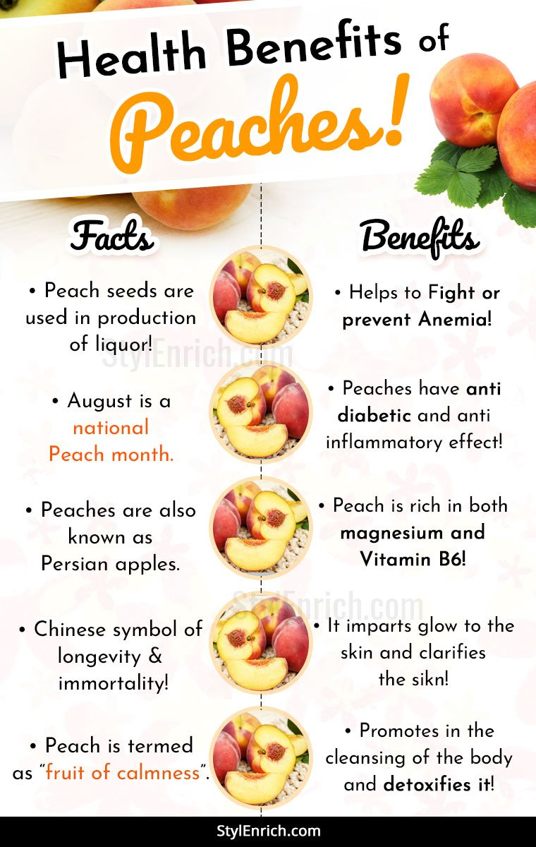 peach benefits and a know-how on some peachy facts!