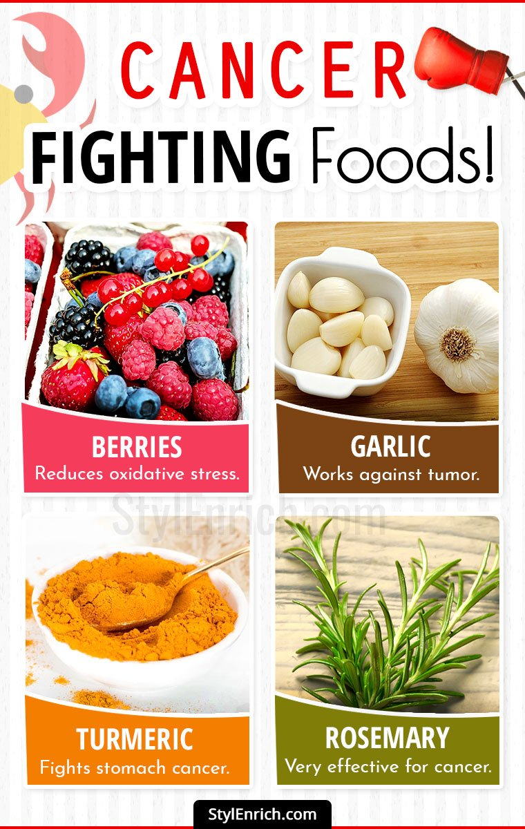 Anti-Cancer Foods