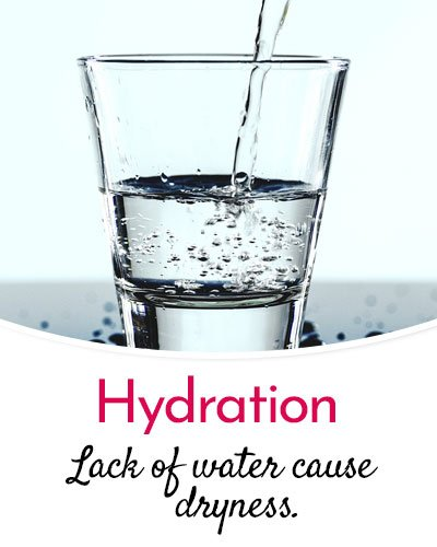 Hydration For Dry Eyes